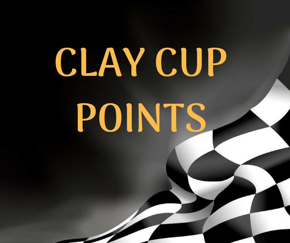 IBEW/NECA Clay Cup Nationals Preliminary Points